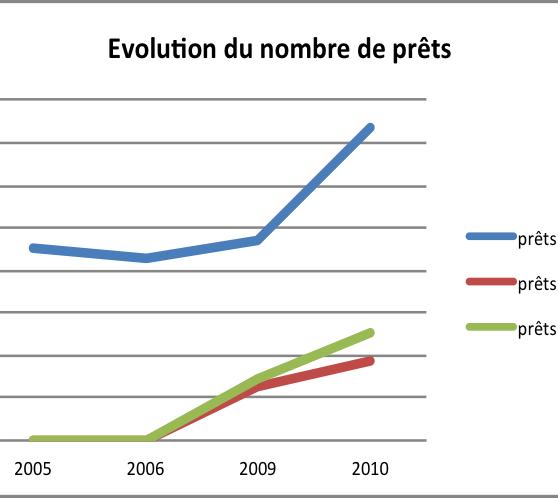 graphique epinal 3
