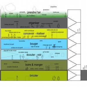 Programmation architecturale de la micro-folie et antenne jeunesse de Pantin